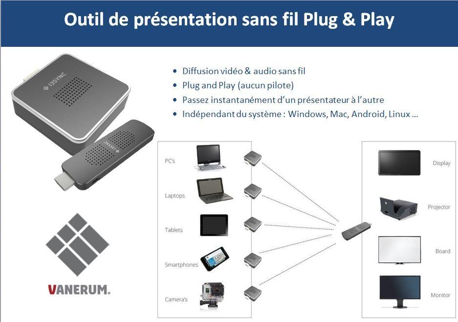 Outil de présentation sans fil Plug & Play